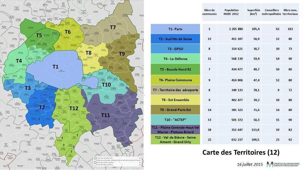 Territoires Grand Paris